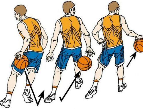 Teknik Dasar Permainan Bola Basket Pengertian Teknik Lemparan