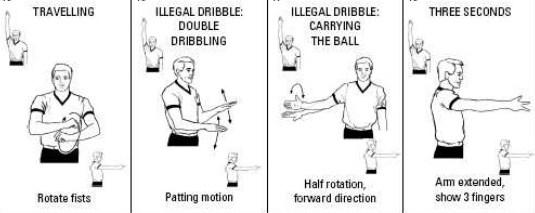 Berhubungan dengan Pelanggaran (Violations)