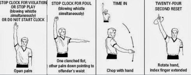 Isyarat yang Berhubungan dengan Waktu Pertandingan (Clock)