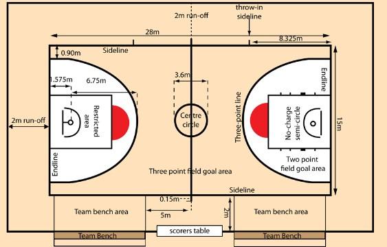 Peraturan Resmi Dalam Permainan Bola Standar Ukuran Bola