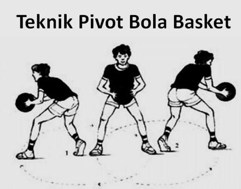 Pivot (Cara berputar)