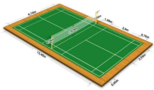 Bentuk dan Ukuran Lapangan