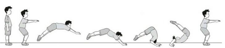 Lompat Harimau