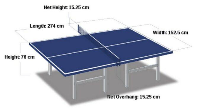 Meja dan Ukurannya yang Digunakan
