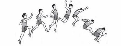 Gaya Menggantung lompat jangkit