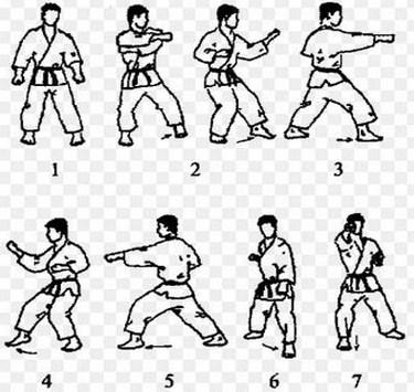 Teknik pada Karate