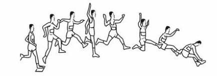 gaya berjalan di udara lompat jangkit