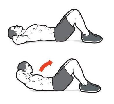 Olahraga Sit Up Pengertian Teknik Manfaat Tujuannya