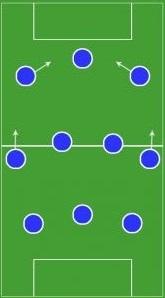 Formasi 3-4-3