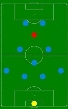 Formasi 4-3-1-2
