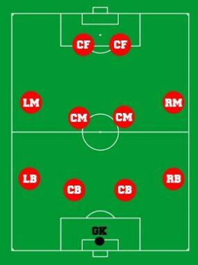 Formasi 4-4-2