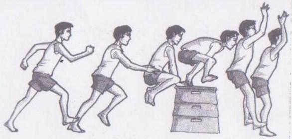 Teknik Lompat Kangkang