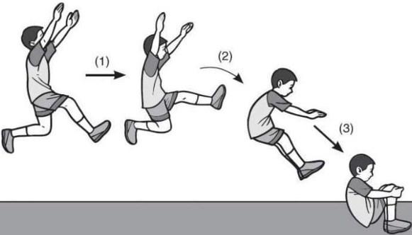 Teknik Mendarat