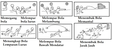 teknik polo air